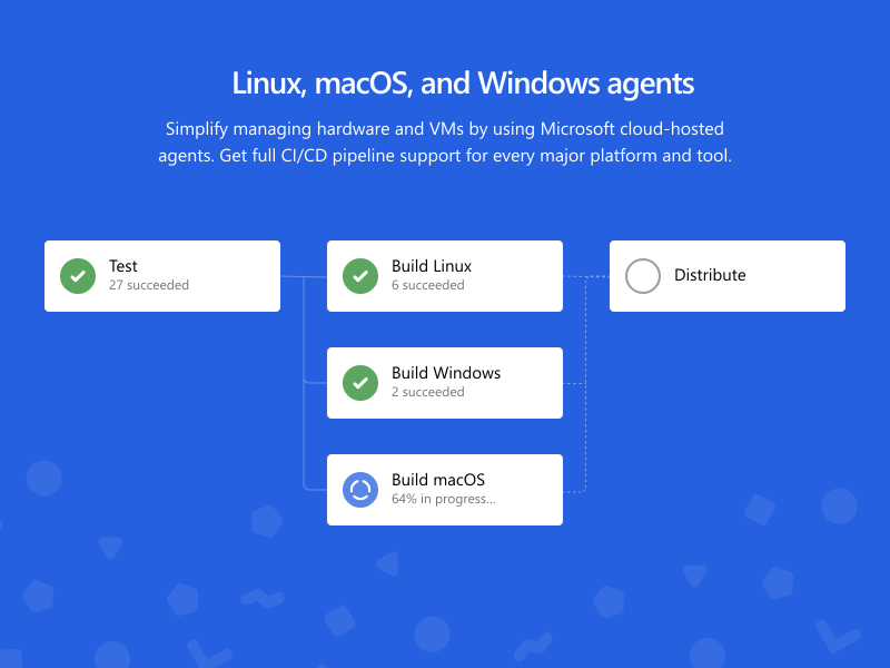 Linux, macOS, and Windows agents